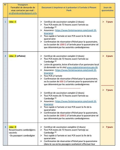 Condition d'entrée tableau oct21 pour le site de l'Amb.jpg